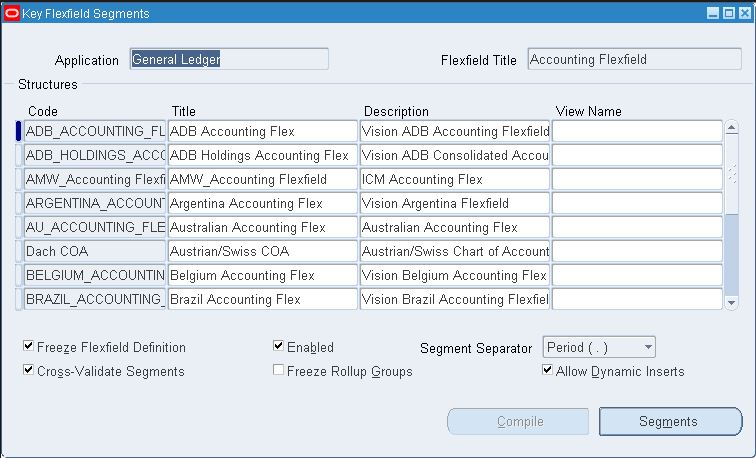 How to automate Oracle EBS Forms table - iterate between rows